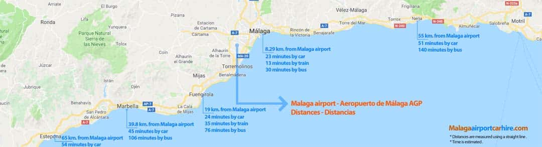 Distances from Malaga airport